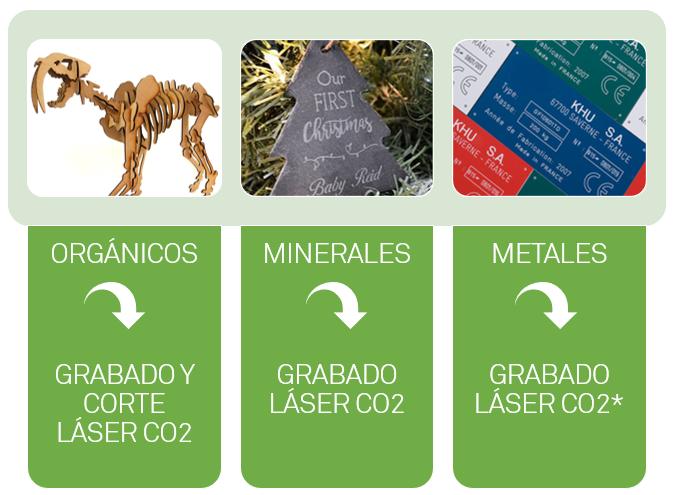 Tipos de materiales sobre los que puede trabajar un láser CO2